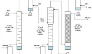 distillation column 2D design