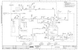 P&ID for industrial plant design
